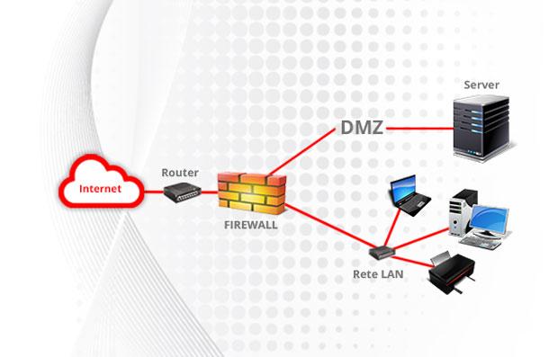 Sicurezza informatica - TNSolutions